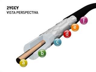 CABLE 2YCCY  75 OHMS INDECA