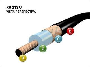 CABLE COAXIL RG 213/U 50OHMS INDECA